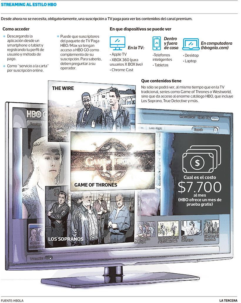 HBO se pone al día con el streaming en Chile - Kontacto